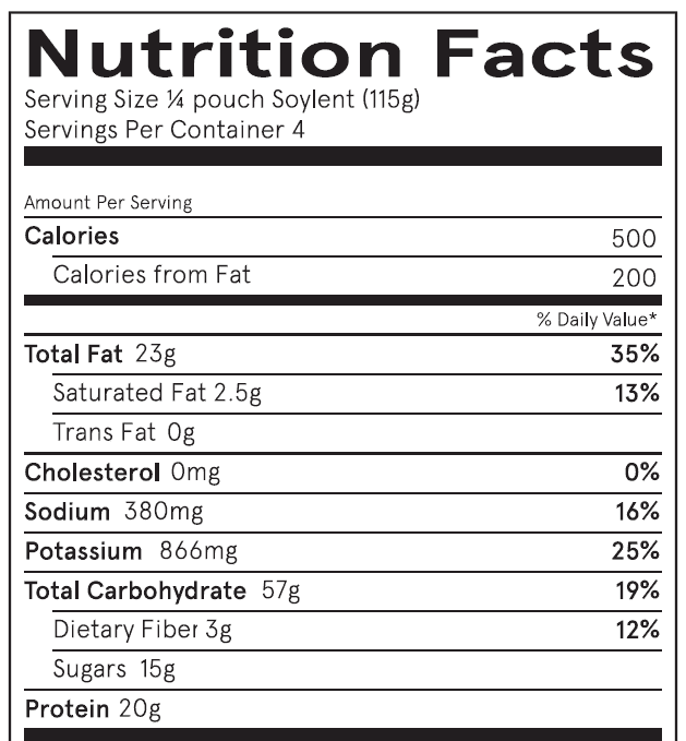 Changes to the Nutrition Facts label - Nutrition - Soylent Discourse