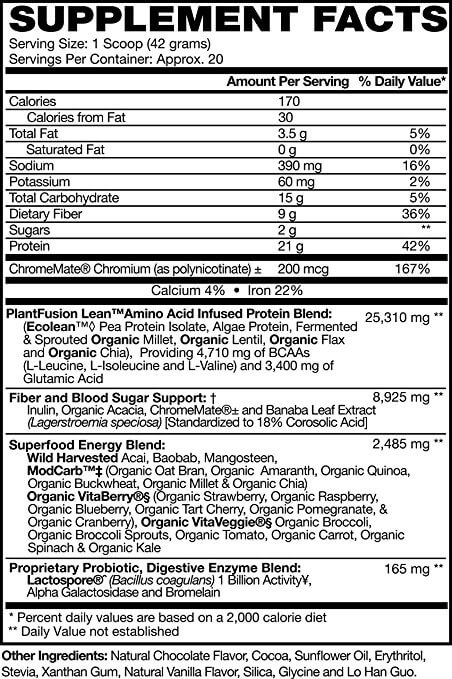 flora nutritional information Flora nutrition facts and nutritional information find calories, carbs, and nutritional contents for flora and over 2,000,000 other foods at myfitnesspalcom.